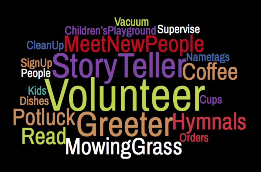 VolunteerWordCloud
